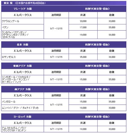20130909a_tabi