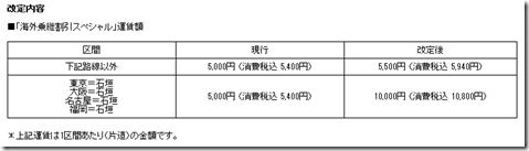 20140503a_tabi