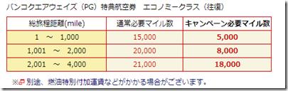 20140623d_tabi