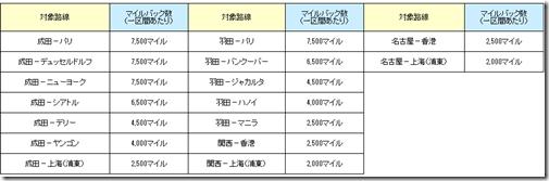 20141226b_tabi