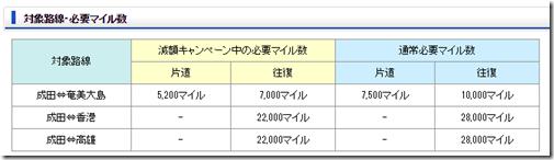 20150113b_tabi